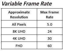 Variable Frame Rate
